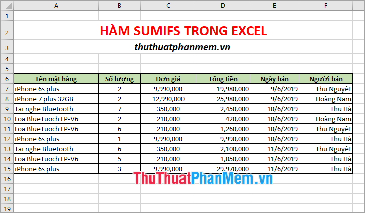 Hàm SUMIFS trong Excel