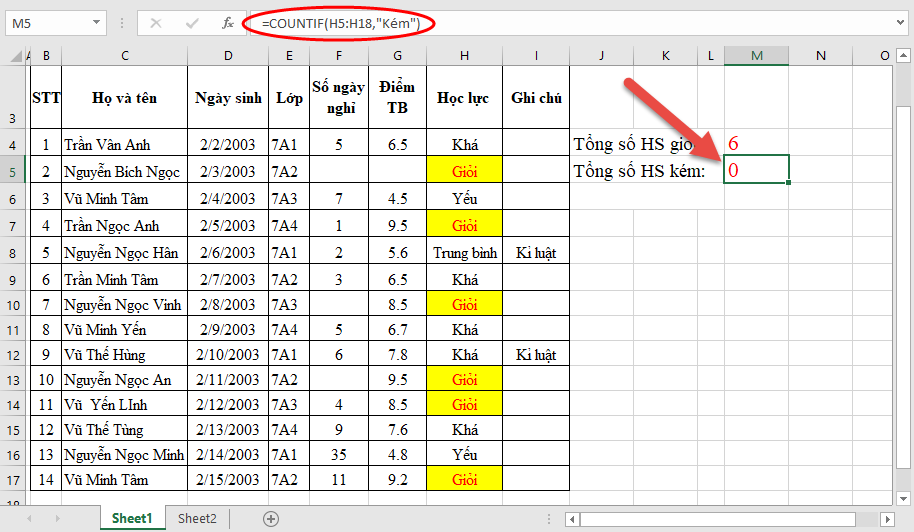 Nếu không có giá trị nào trong bảng dữ liệu phù hợp với điều kiện