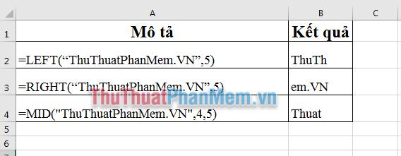 Chuỗi ThuThuatPhanMemVN
