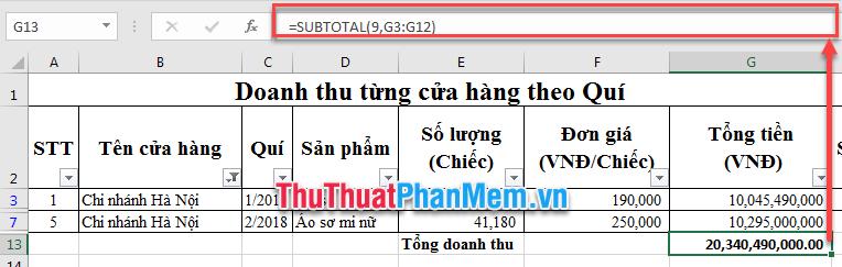 Tổng doanh thu lọc theo Chi nhánh Hà Nội