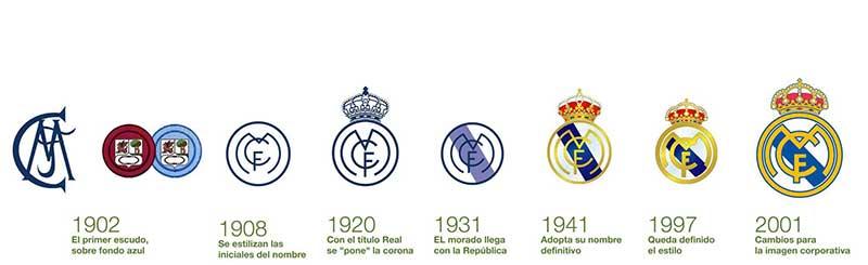 Logo đội bóng Real Madrid